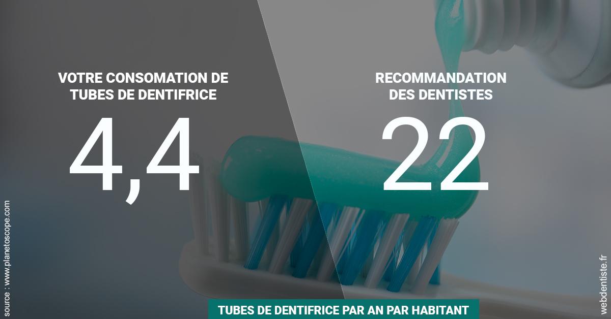 https://dr-hueber-veronique.chirurgiens-dentistes.fr/22 tubes/an 2